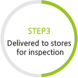 STEP3 Delivered to stores for inspection
