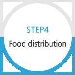 STEP4 Food distribution